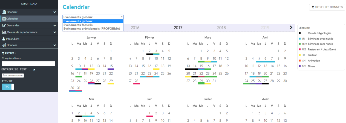IDEAL Meetings & Events lance son outil de Business Intelligence: IDEAL Smart Data